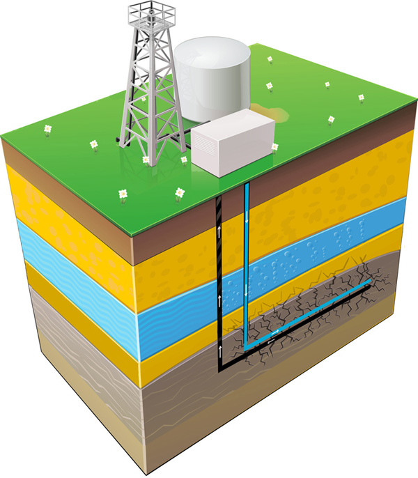 Fracturing Shale